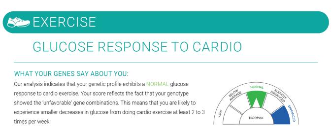 glucose-and-cardio