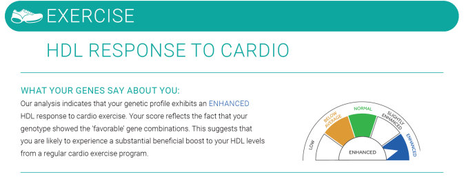 hdl-response-to-cardio